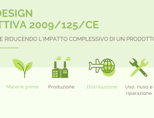 Ecodesign: find out more about deadlines and new obligations