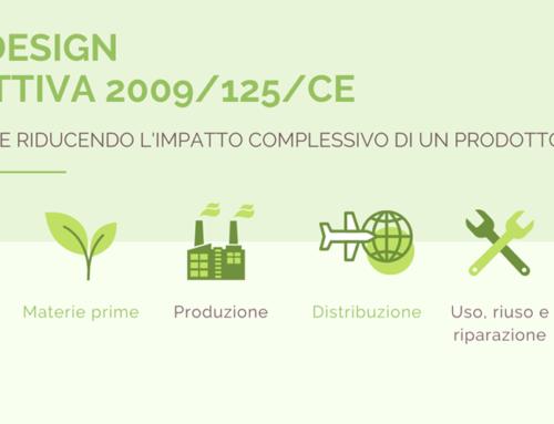 Ecodesign: scopri le scadenze e i nuovi obblighi in arrivo